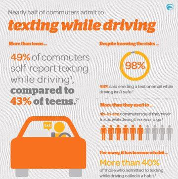 textingcomputing